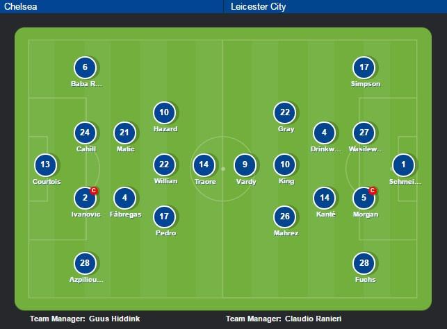 Chelsea vs Leicester (1-1): Vardy lo co hoi Vua pha luoi hinh anh 4