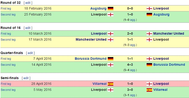 Sevilla thang nguoc Liverpool, lap hat-trick vo dich hinh anh 7