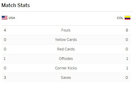 My vs Colombia (0-2): James Rodriguez toa sang hinh anh 21