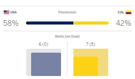 My vs Colombia (0-2): James Rodriguez toa sang hinh anh 22