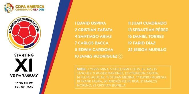 Colombia vs Paraguay (2-1): James Rodriguez toa sang ruc ro hinh anh 24