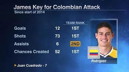 Colombia vs Paraguay (2-1): James Rodriguez toa sang ruc ro hinh anh 23