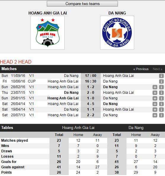 HAGL vs SHB.Da Nang (1-0): Van Thanh ghi ban thang vang hinh anh 1