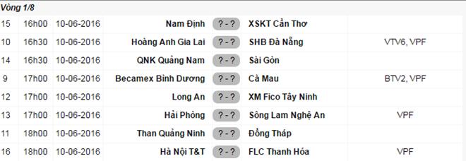 HAGL vs SHB.Da Nang (1-0): Van Thanh ghi ban thang vang hinh anh 2