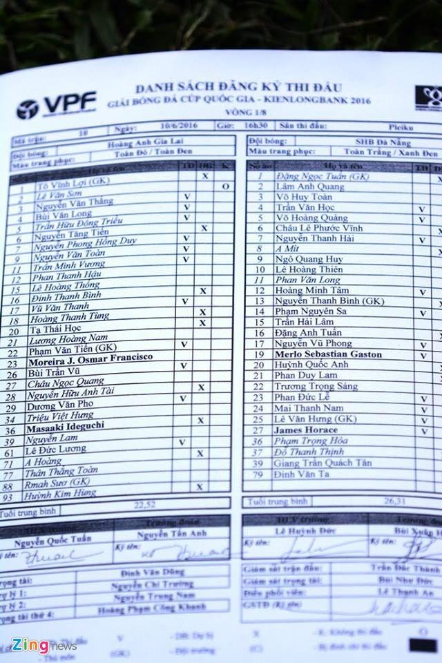 HAGL vs SHB.Da Nang (1-0): Van Thanh ghi ban thang vang hinh anh 5