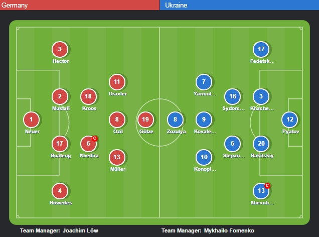Duc vs Ukraine (2-0): Chien thang kem thuyet phuc hinh anh 2