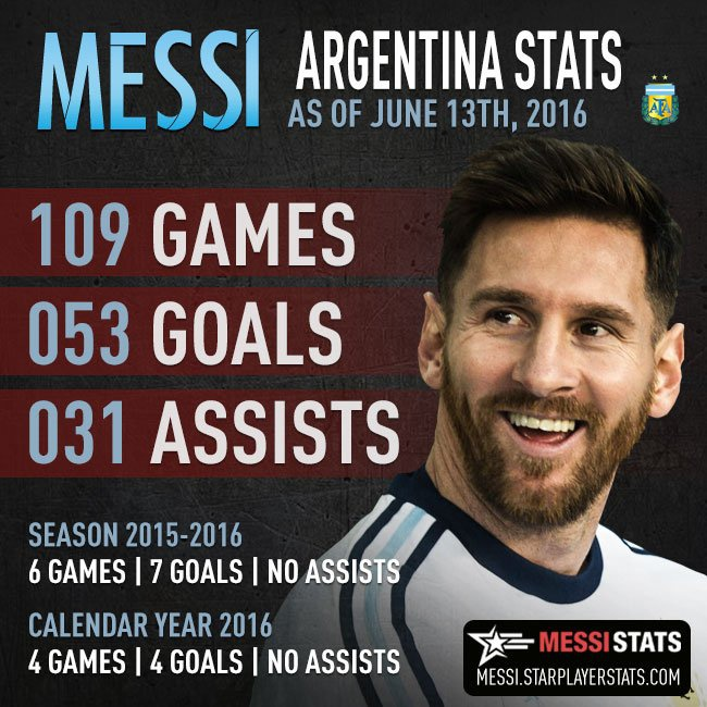 Argentina vs Bolivia (3-0): Messi va doi thu huc dau hinh anh 19