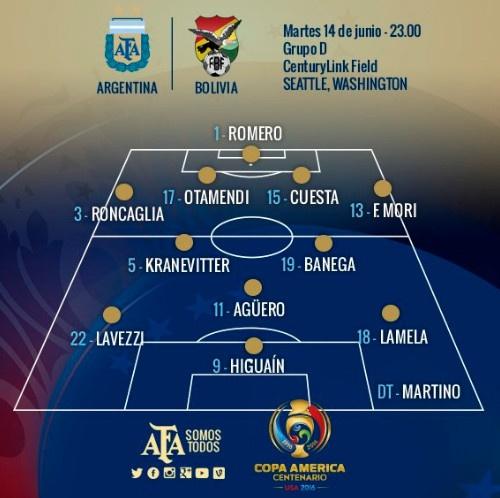 Argentina vs Bolivia (3-0): Messi va doi thu huc dau hinh anh 4