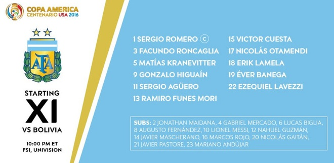 Argentina vs Bolivia (3-0): Messi va doi thu huc dau hinh anh 7