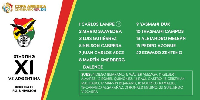 Argentina vs Bolivia (3-0): Messi va doi thu huc dau hinh anh 8