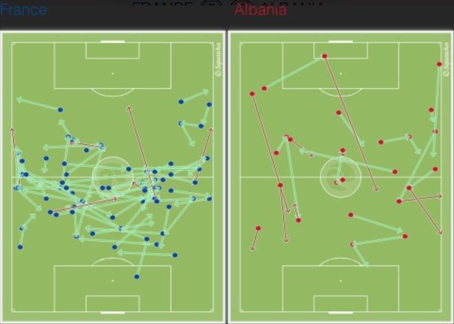 Phap vs Albania (2-0): Tiec ban thang muon hinh anh 15