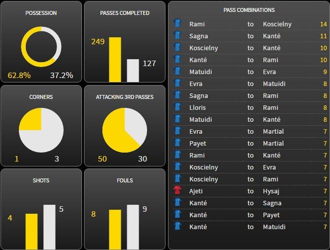 Phap vs Albania (2-0): Tiec ban thang muon hinh anh 17