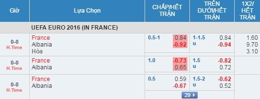 Phap vs Albania (2-0): Tiec ban thang muon hinh anh 18