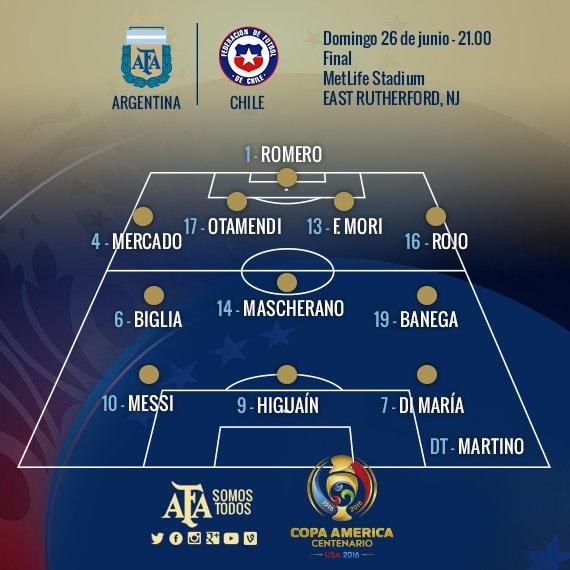 Messi sut hong luan luu, Argentina lai om han truoc Chile hinh anh 13