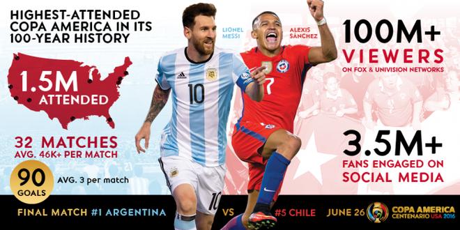 Messi sut hong luan luu, Argentina lai om han truoc Chile hinh anh 24