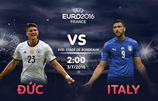 Duc vs Italy: Xe tang xoa dop hinh anh