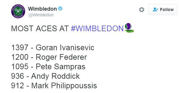 Thua dau Raonic, Federer lo co hoi vang vo dich Wimbledon hinh anh 12