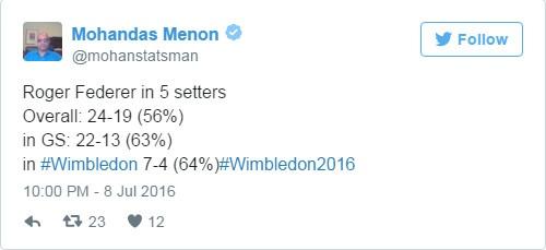 Thua dau Raonic, Federer lo co hoi vang vo dich Wimbledon hinh anh 18
