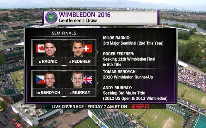 Thua dau Raonic, Federer lo co hoi vang vo dich Wimbledon hinh anh 5