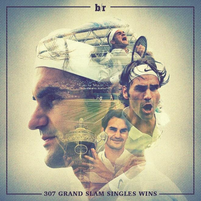 Thua dau Raonic, Federer lo co hoi vang vo dich Wimbledon hinh anh 2