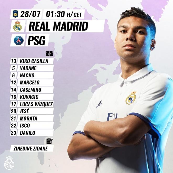 Real Madrid vs PSG (1-3): Zidane trao co hoi cho con trai hinh anh 2
