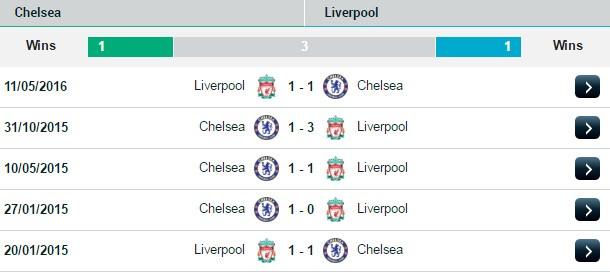 Chelsea vs Liverpool (1-0): Fabregas nhan the do truc tiep hinh anh 6