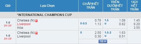 Chelsea vs Liverpool (1-0): Fabregas nhan the do truc tiep hinh anh 16
