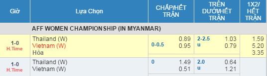 Viet Nam vs Thai Lan (1-1, Pen: 5-6): That bai tuc tuoi hinh anh 5