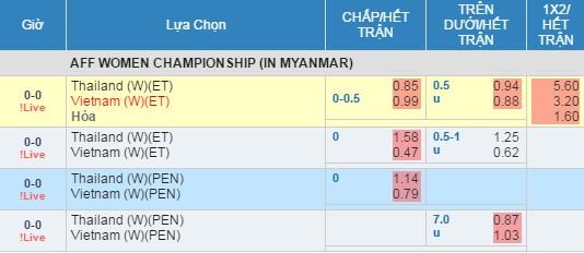 Viet Nam vs Thai Lan (1-1, Pen: 5-6): That bai tuc tuoi hinh anh 6