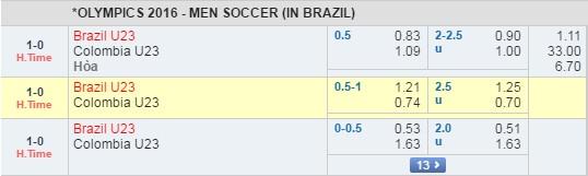 Neymar sut phat dang cap, Brazil gianh ve vao ban ket hinh anh 8