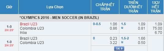 Neymar sut phat dang cap, Brazil gianh ve vao ban ket hinh anh 9
