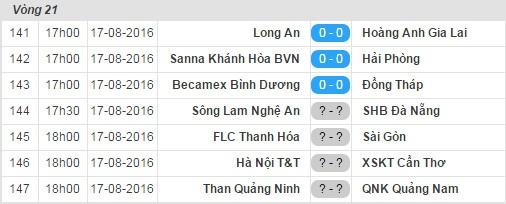 Van Toan lap cu dup giup HAGL thang 3-1, Hai Phong thua 0-3 hinh anh 3