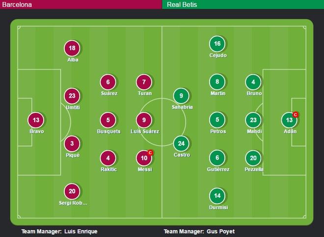 Messi, Suarez thi nhau ghi ban, Barca thang dam Betis 6-2 hinh anh 3