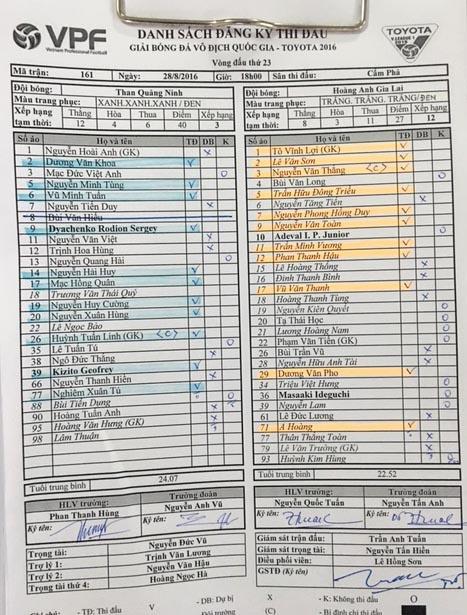 Thang HAGL 3-1, Than Quang Ninh vuon len chiem ngoi dau hinh anh 2