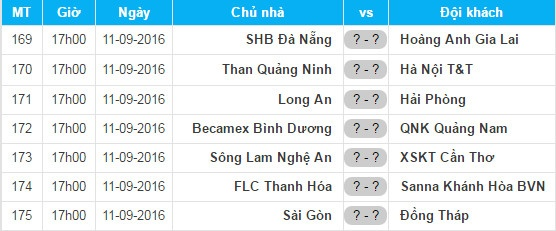 Quang Ninh vs Ha Noi T&T anh 4