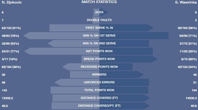 Djokovic thua chung ket US Open anh 2