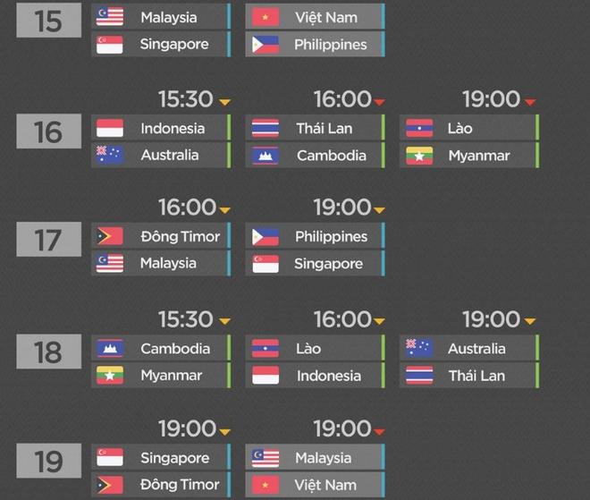 Thang dam U19 Timor Leste, U19 Viet Nam len dau bang hinh anh 2