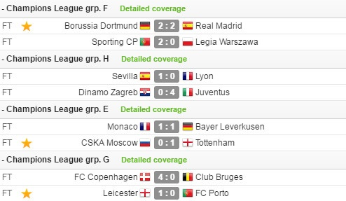 Ronaldo ghi ban, Real van chua the ha Dortmund hinh anh 3