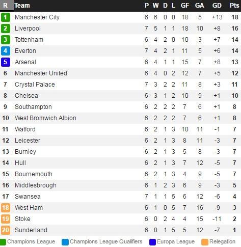 Swansea vs Liverpool (1-2): The Kop nguoc dong an tuong hinh anh 3