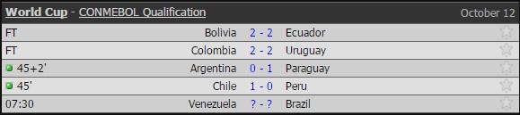 Venezuela vs Brazil anh 8