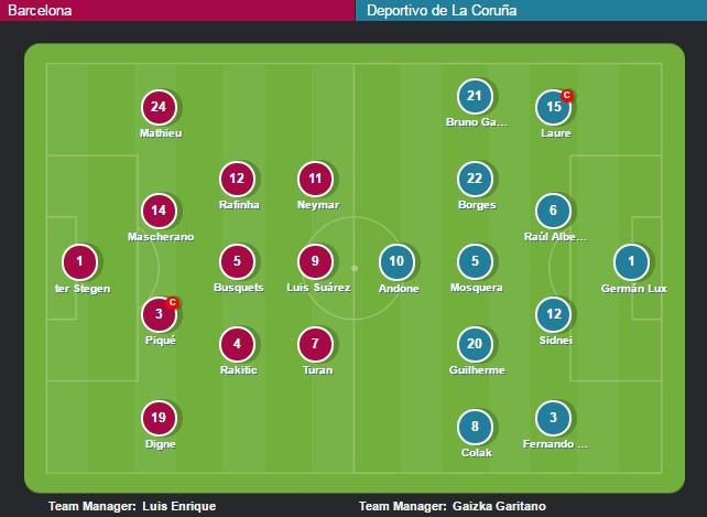 Messi ghi ban ngay tro lai, Barca thang dam 4-0 hinh anh 4