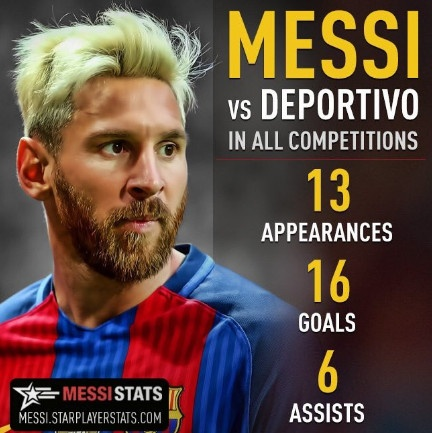 Messi ghi ban ngay tro lai, Barca thang dam 4-0 hinh anh 6
