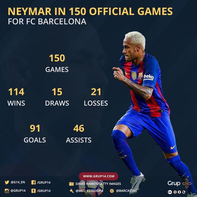 Messi lap cu dup, Barcelona thang kich tinh Valencia hinh anh 6