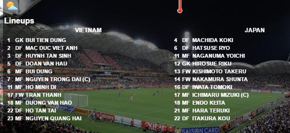 U19 Viet Nam vs U19 Nhat Ban anh 6