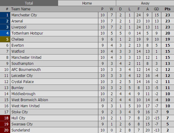 Crystal Palace 2-4 Liverpool: Ruot duoi hap dan hinh anh 2