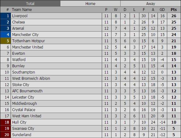 Southampton vs Liverpool anh 7