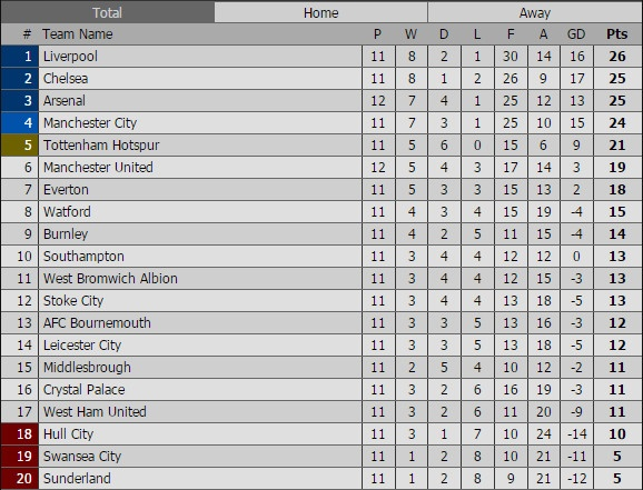Liverpool bi cam hoa, Yaya Toure giup Man City thang 2-1 hinh anh 7