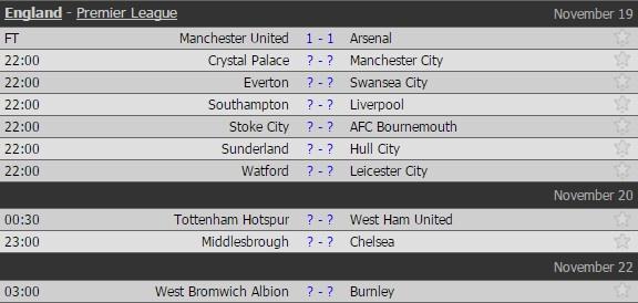 Liverpool bi cam hoa, Yaya Toure giup Man City thang 2-1 hinh anh 8
