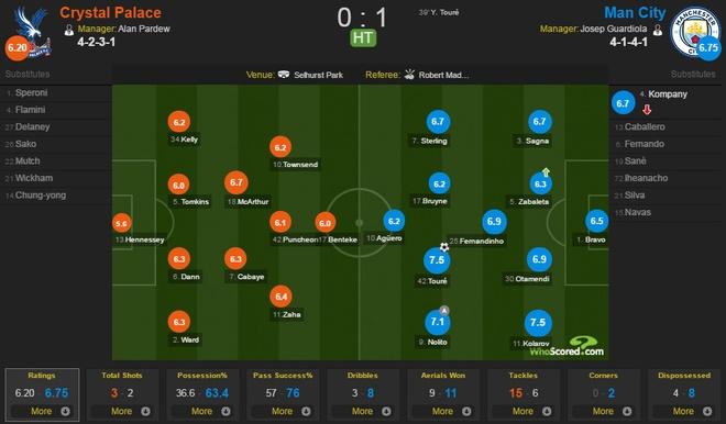 Liverpool bi cam hoa, Yaya Toure giup Man City thang 2-1 hinh anh 16
