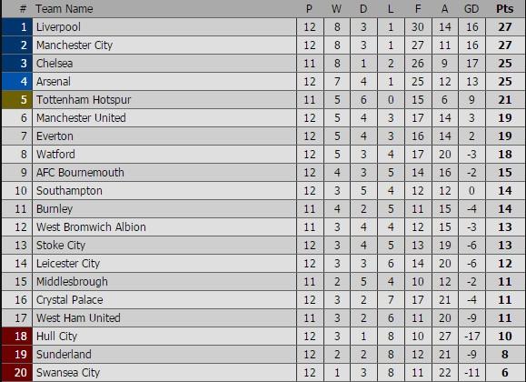 Southampton vs Liverpool anh 3